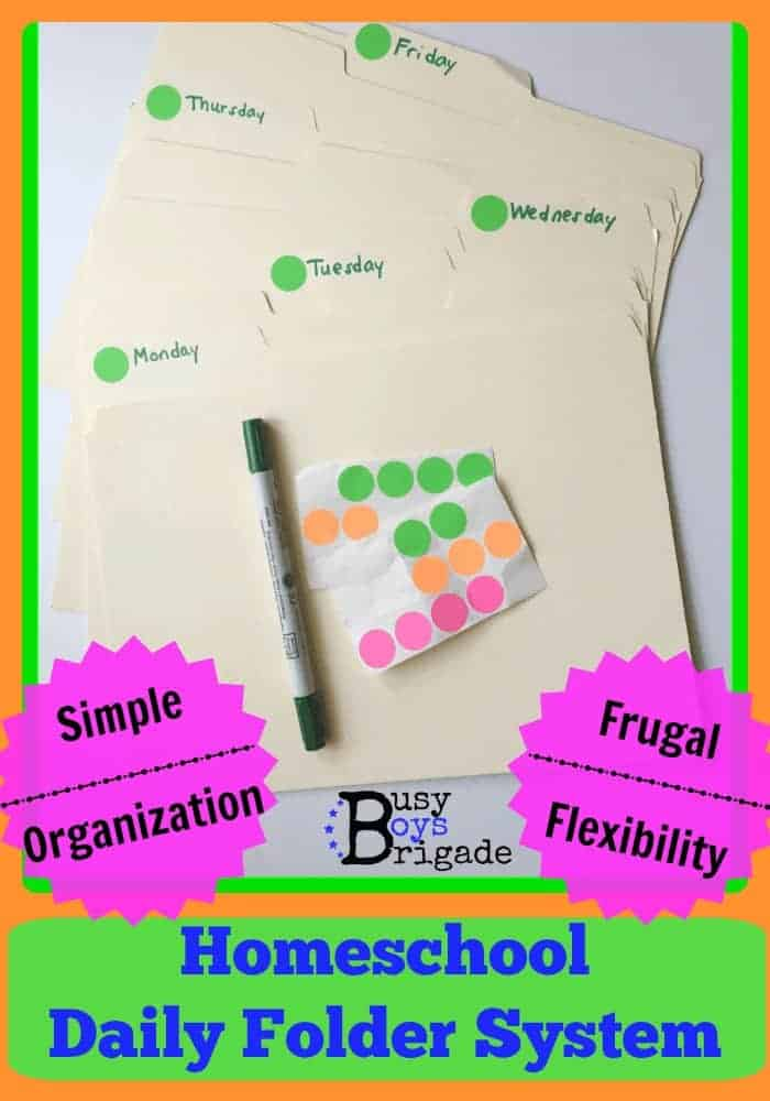 How To Frugally Plan Your Homeschool with Folders