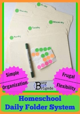 Here is a frugal way to keep your homeschool work organized. Also, great for planning! Simple & flexible-this homechool daily folder system rocks!