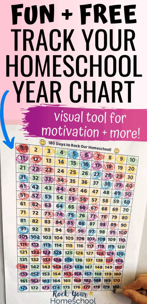 Boy using a crayon on homeschool year chart printable to feature the amazing ways you can use this free printable chart for motivation & more in your homeschooling